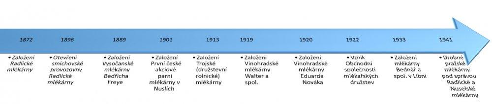 osa_-_do_roku_1948_-_opraveno(1).jpg